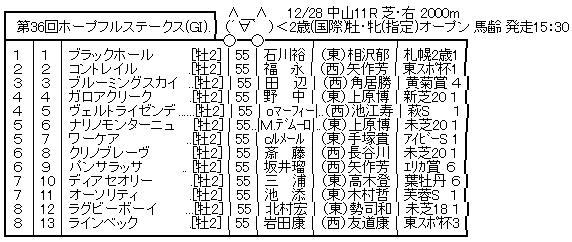 ハロン7342