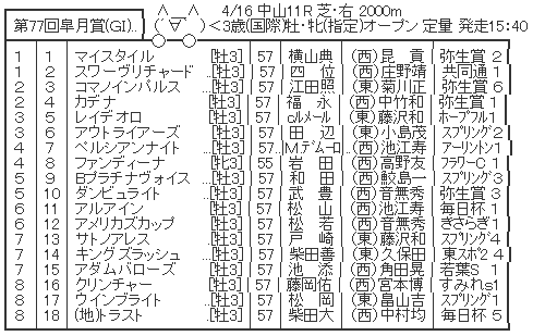 ハロン3575