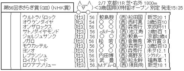 ハロン2504