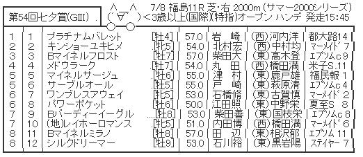 ハロン5303