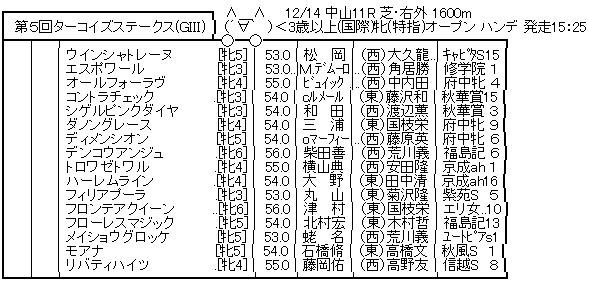 ハロン7289