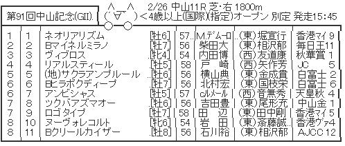 ハロン3401