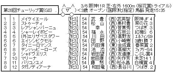 ハロン8558