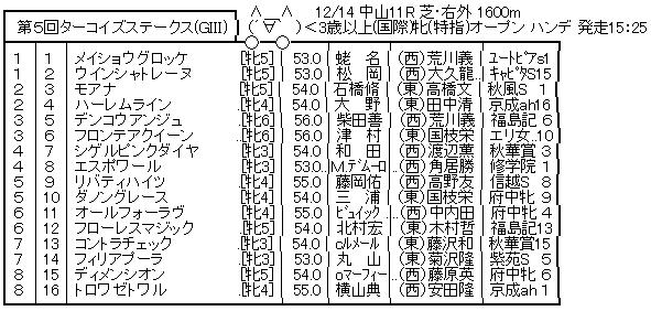 ハロン7290