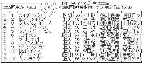 ハロン6114
