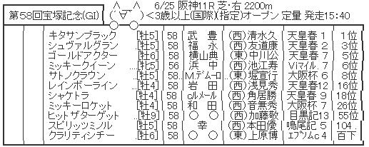 ハロン3861