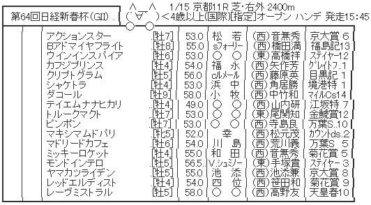 ハロン3295