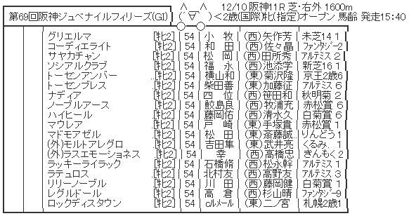 ハロン4587
