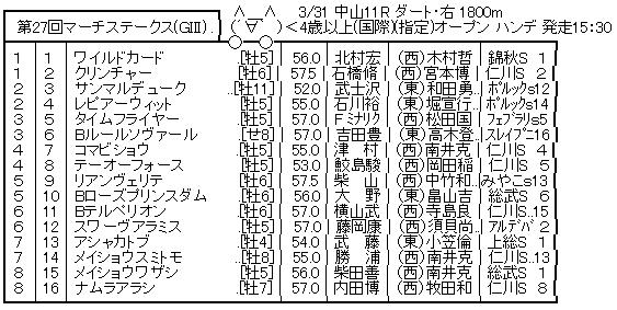 ハロン7575