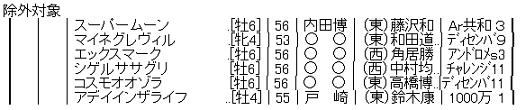 ハロン1565