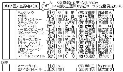 ハロン7651