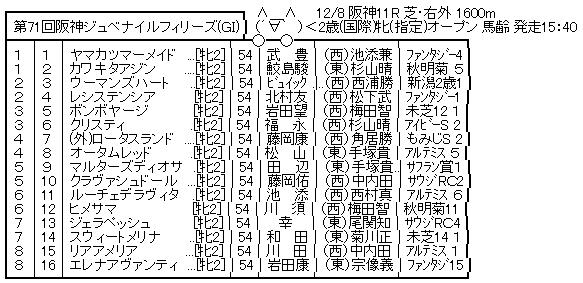 ハロン7263