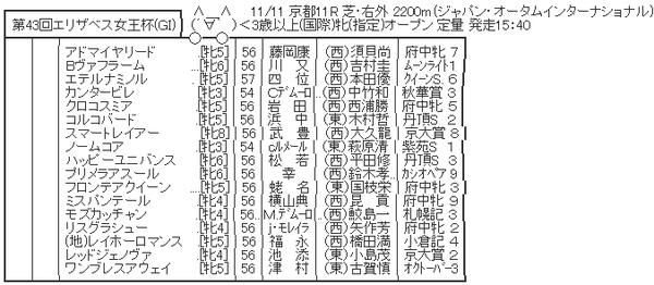 ハロン5858