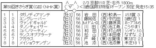 ハロン6162