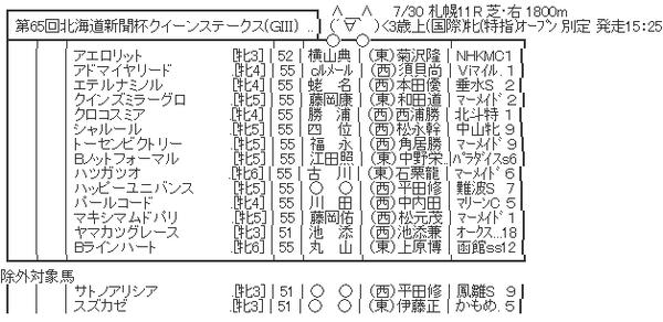 ハロン4103