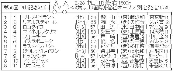 ハロン2550