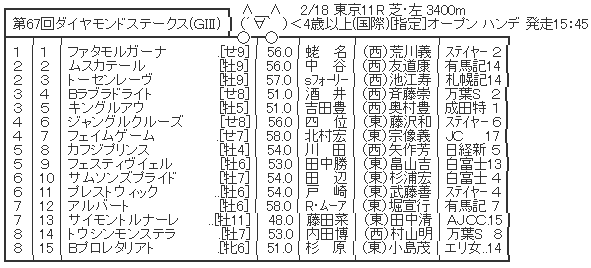 ハロン3380
