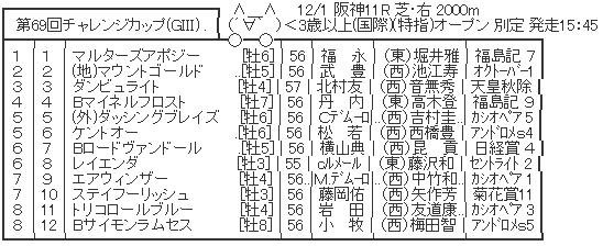 ハロン5931