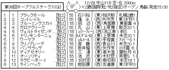 ハロン7343