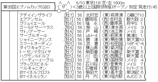 ハロン5195