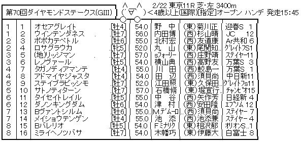 ハロン7467
