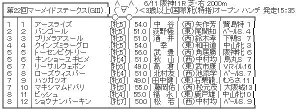 ハロン3829