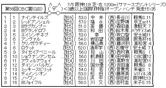 ハロン7804