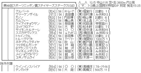 ハロン2338