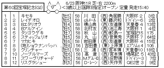 ハロン6691