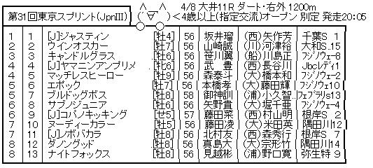ハロン7593