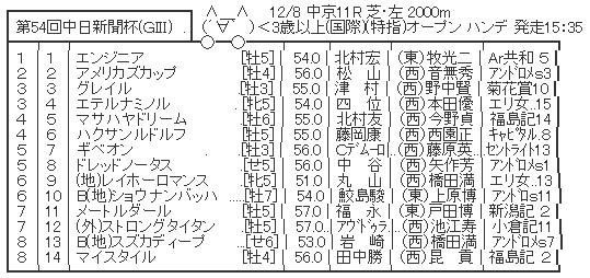 ハロン5946