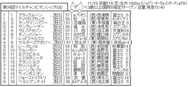 ハロン4512