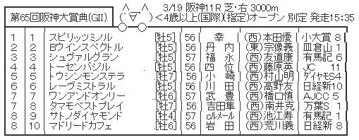 ハロン3472