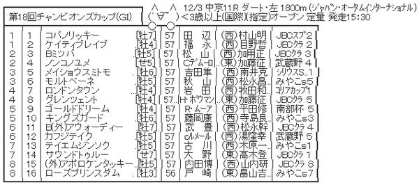 ハロン4563