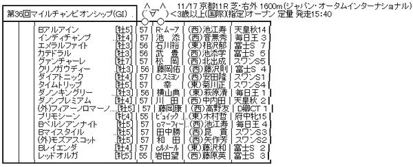ハロン7200