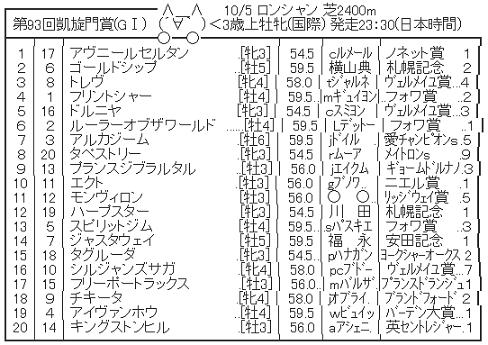 ハロン1295