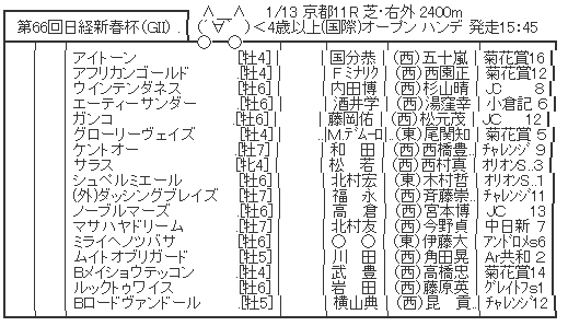 ハロン6099