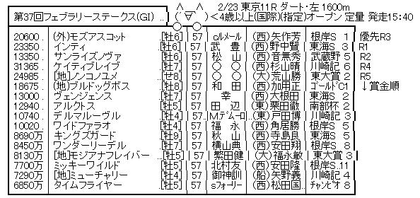 ハロン7458