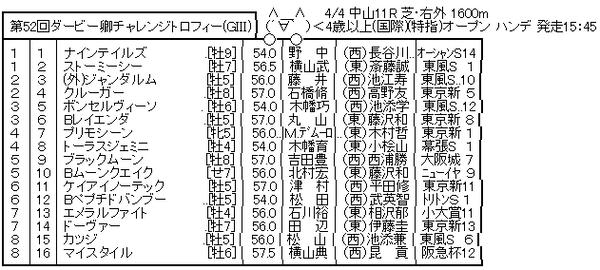 ハロン7580