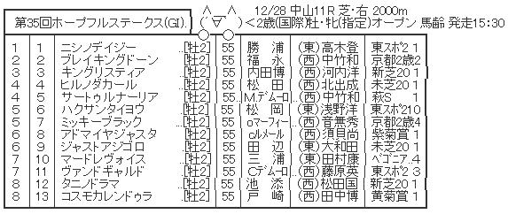 ハロン6053