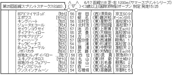 ハロン5226