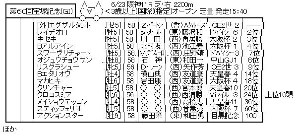 ハロン6612