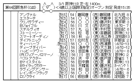 ハロン7488