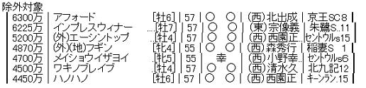 ハロン1274