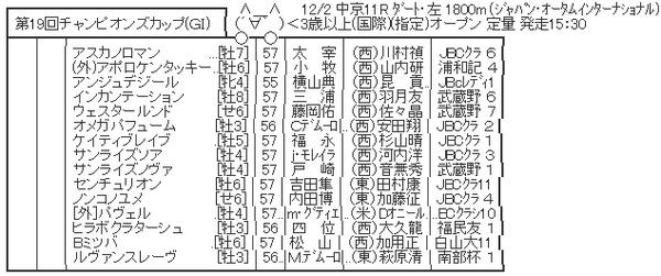 ハロン5928