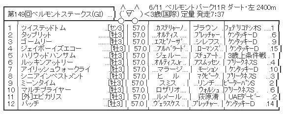 ハロン3828