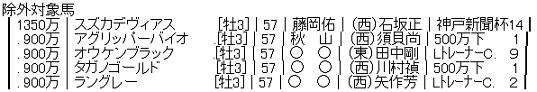 ハロン1346