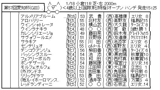 ハロン7389