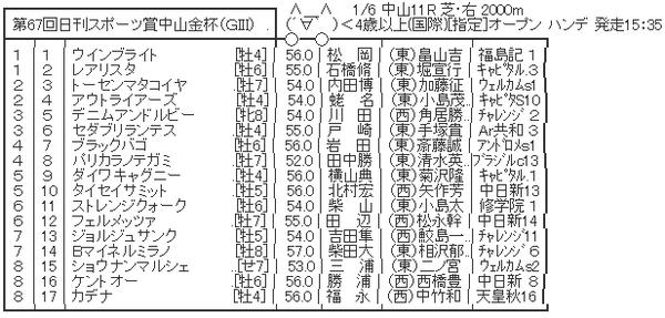 ハロン4704