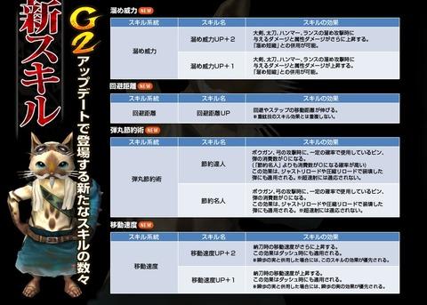 G2新スキル